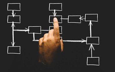 Qué son las operaciones vinculadas y cuándo se declaran